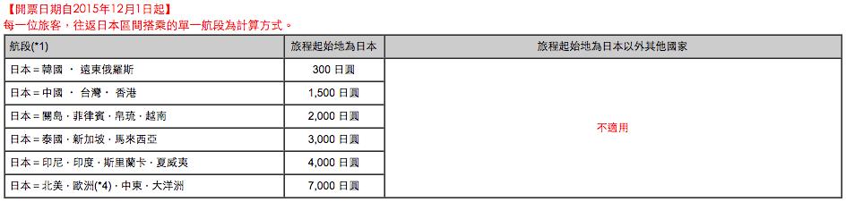 螢幕快照 2015-11-13 下午3.32.02