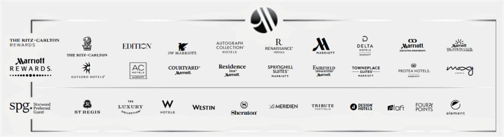 starwood-brands